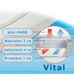 Категория Матрасы 3D: gisamed VITAL матрас для катеров и яхт